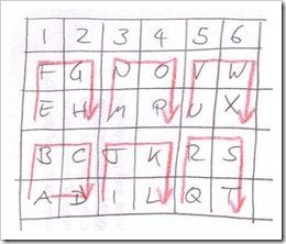 cypher-grid-b