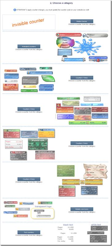 Statistik blog widget gratis dari histats 04