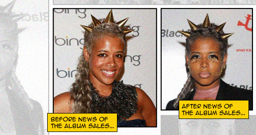Kelis' before / after the news | 'shopped by J ;P