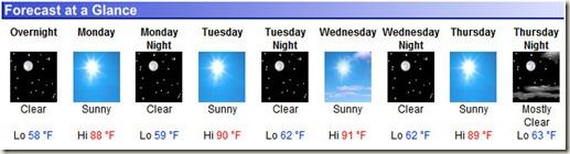 Forecast-9-13-10