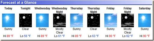 Forecast-9-14-10