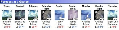 Sep 24 forecast