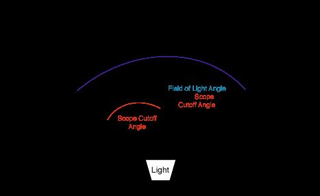 light field.png