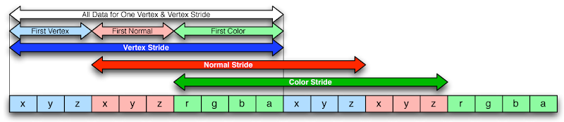 stridediagram.png