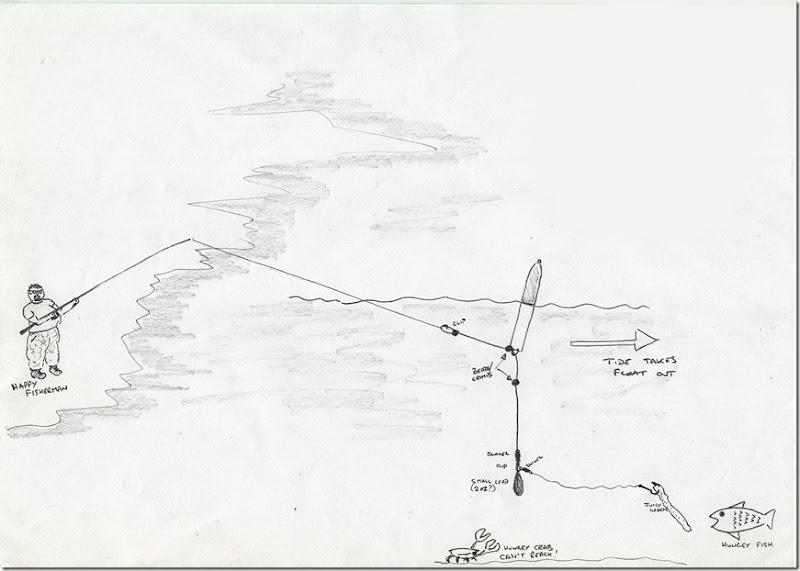 Fishing Design 2