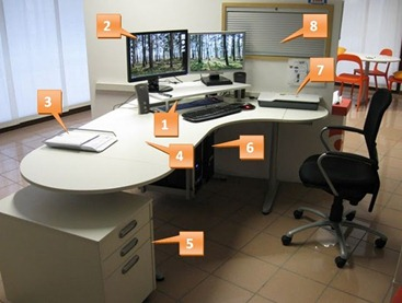 OfficeProductivity[1]