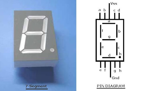 7 Segment Display Pin Diagram http://sites.google.com/site/embeddedclub4u/training/embedded-system-training-in-45-days-6-week/7-segment-display-interfacing-and-programming
