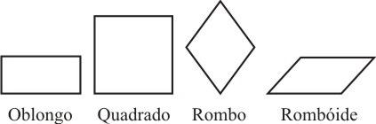 Quadriláteros segundo euclides
