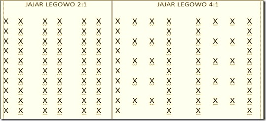 LEGOWO