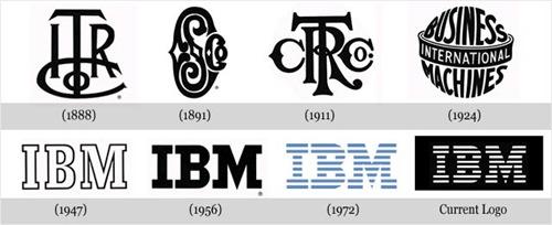 Evolução IBM