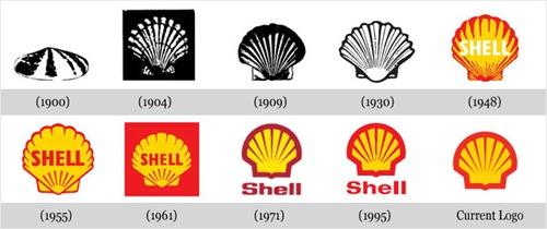 Evolução Shell