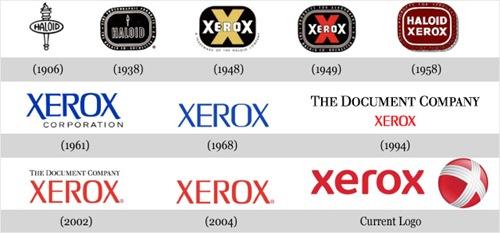 Evolução Xerox