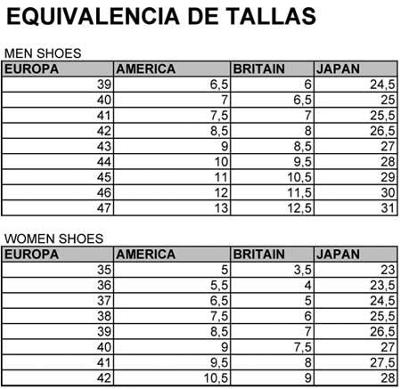 Equivalencia de tallas de calzado (USA, UK, EU, CM) por Iván Álvarez Domínguez 4 febrero, 10 febrero, En la tabla que existen 4 columnas principales que es Hombres, Mujeres, Niños y Bebés.