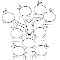 arbol genealogico.JPG