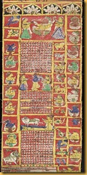 200px-Hindu_calendar_1871-72