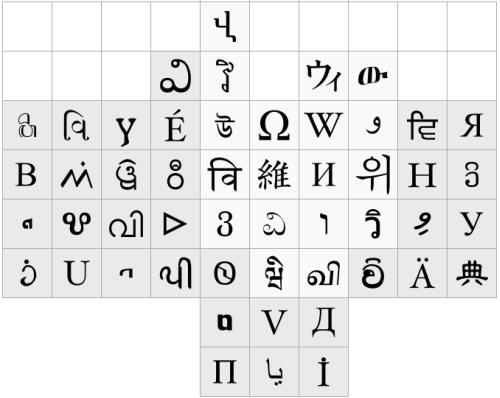 wikipedia-logo-characters