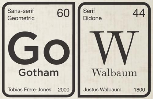 typefaces-closeup