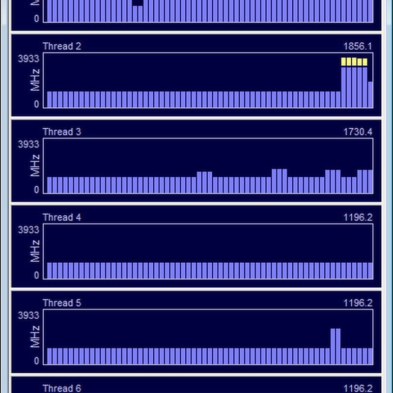 TMonitor  Real time CPU clock monitoring