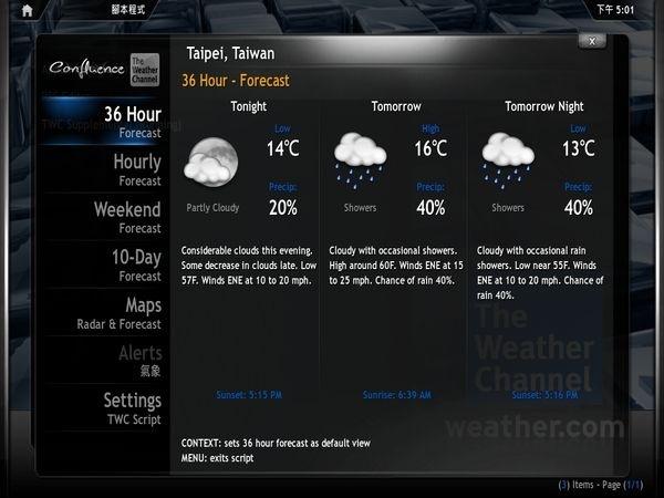 36 Hour Forecast