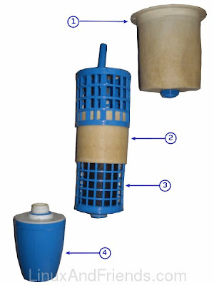 Aquasure storage water purifier filters