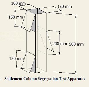 Settlement Column Segregation Test