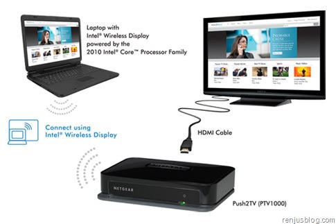 netgear push2tv connects pc to hdtv wirelessly. Black Bedroom Furniture Sets. Home Design Ideas
