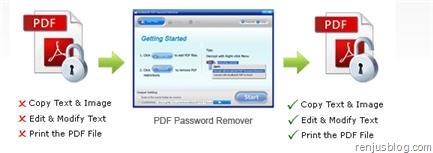 features of anybizsoft pdf password remover