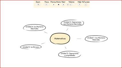 Matemáticas, 1ª avaliación