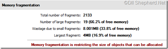 ants-baseline-memory-fragmentation