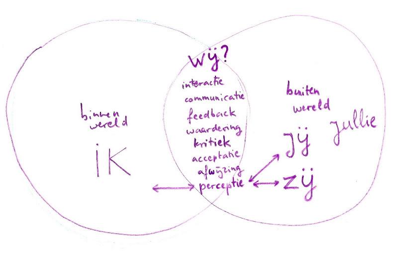unitacademie schema 6