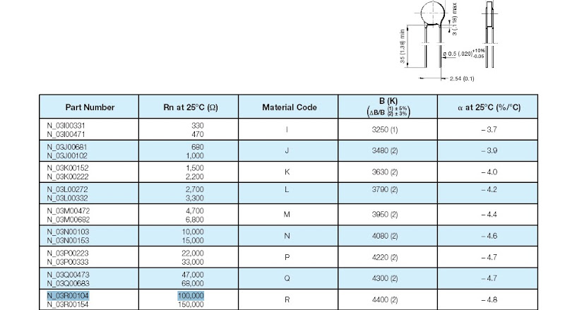 Thermistor n03r00104 calculation problem b4400 for 100k thermistor table
