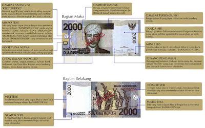 Pecahan uang 2000 baru
