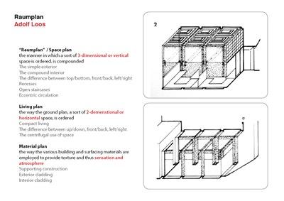 raumplan versus plan libre pdf download