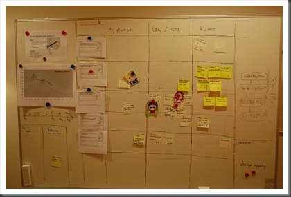 scrum team 2 scrumboard