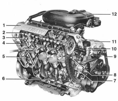 BMW    engine    diagram          BMW    3  E46  engine    diagrams       Part