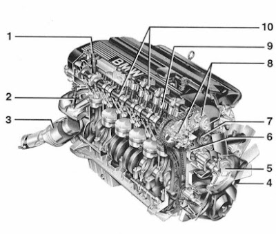 bmw engine diagram bmw 3 e46 engine diagrams part 2 rh engine diagram blogspot com BMW 530I Engine Diagram BMW Z3 Engine Diagram