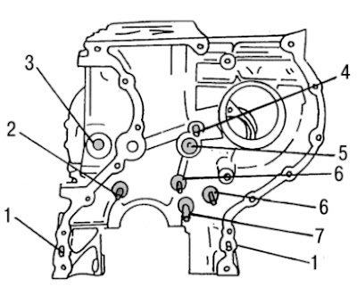 mercedes engine diagram mercedes sprinter engine diagram engine diagram