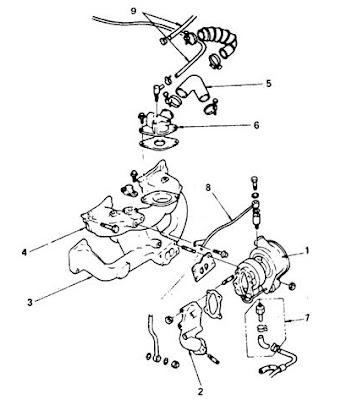 Engine Diagram: Isuzu Trooper engine diagram :: Diesel EnginesEngine Diagram - blogger