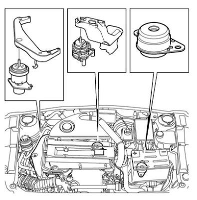 saab 95 engine diagram 4 cylinder gasoline engine diagram saab engine diagram 93 saab engine diagram