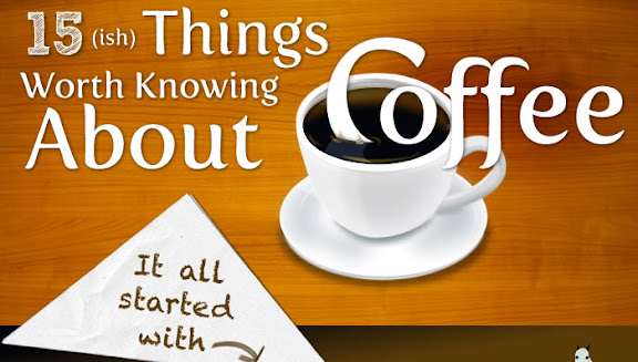 header 15 (ish) Things Worth Knowing About Coffee