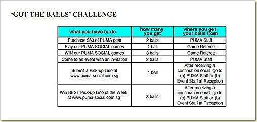 Puma Social Got the balls challenge