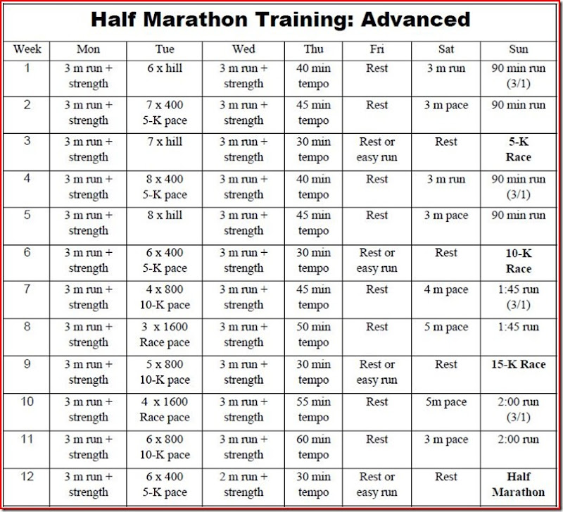HH training half program