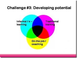 ITU Developing potential slide