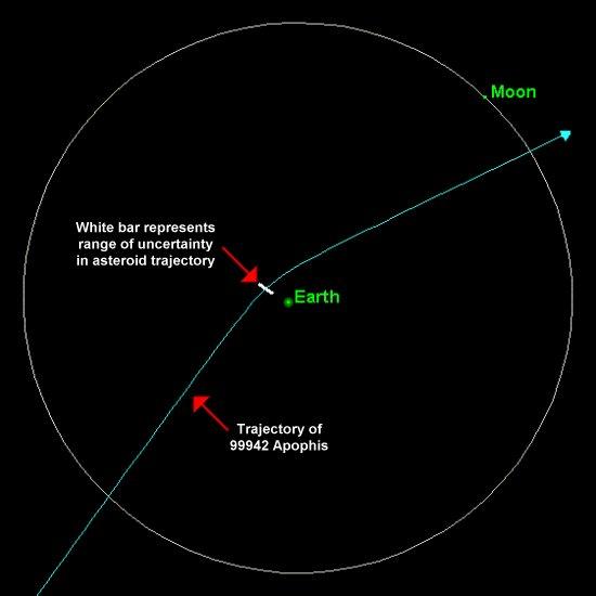 apophis-2029.jpg