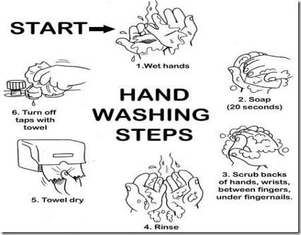 handwashing2