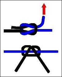 Capsizereefknot111