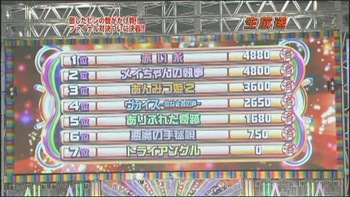 [TV] 20090105 Nakai Masahiro no super drama fastival -4 (23m08s)[(035979)04-39-16]