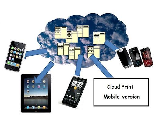 Cloud Print Mobile