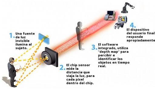 Kinect.jpg