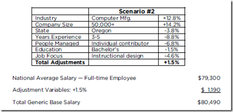 eguild_salary_calculator